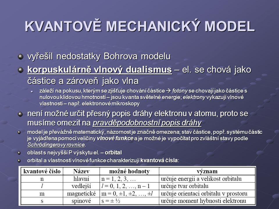 KVANTOVĚ MECHANICKÝ MODEL vyřešil nedostatky Bohrova modelu korpuskulárně vlnový dualismus – el. se chová jako částice a zároveň jako vlna záleží na p
