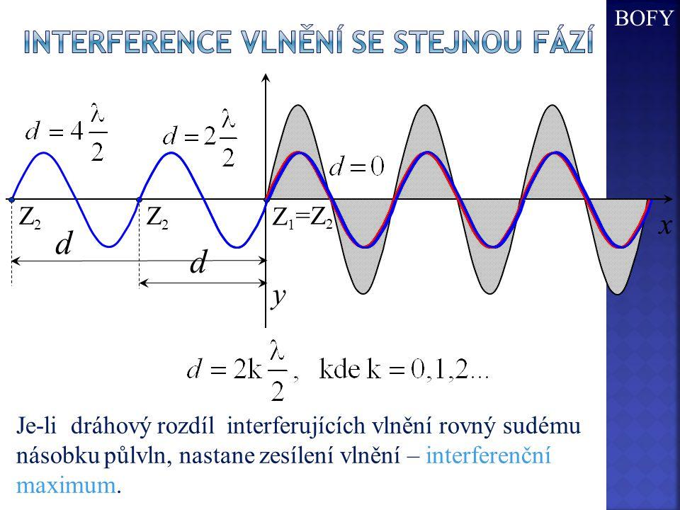 =Z 2 Z1Z1 x y Z2Z2 d d Z2Z2 Je-li dráhový rozdíl interferujících vlnění rovný sudému násobku půlvln, nastane zesílení vlnění – interferenční maximum.
