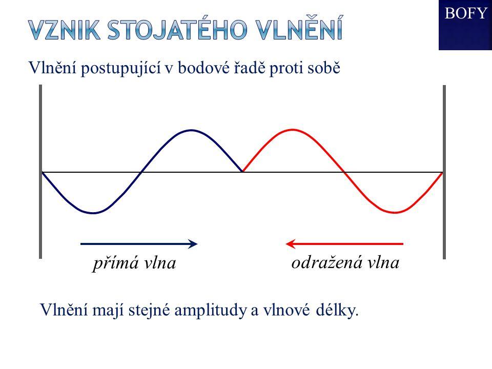 Vlnění mají stejné amplitudy a vlnové délky. Vlnění postupující v bodové řadě proti sobě přímá vlna odražená vlna BOFY