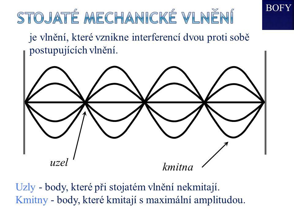 Uzly - body, které při stojatém vlnění nekmitají. Kmitny - body, které kmitají s maximální amplitudou. je vlnění, které vznikne interferencí dvou prot
