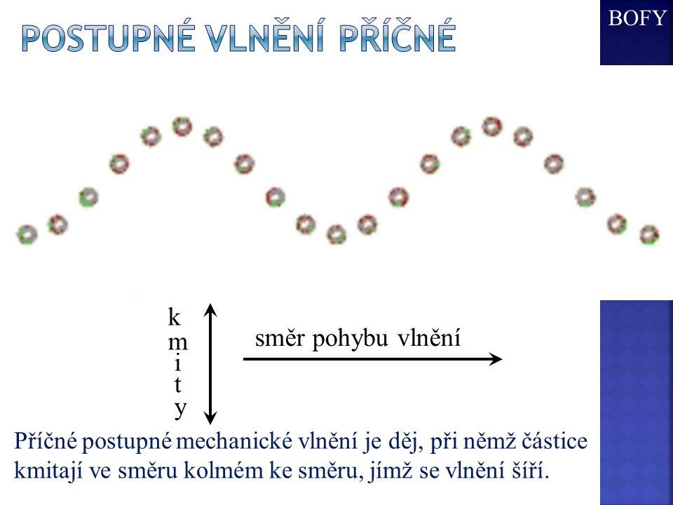 směr pohybu vlnění k m i t y Příčné postupné mechanické vlnění je děj, při němž částice kmitají ve směru kolmém ke směru, jímž se vlnění šíří. BOFY