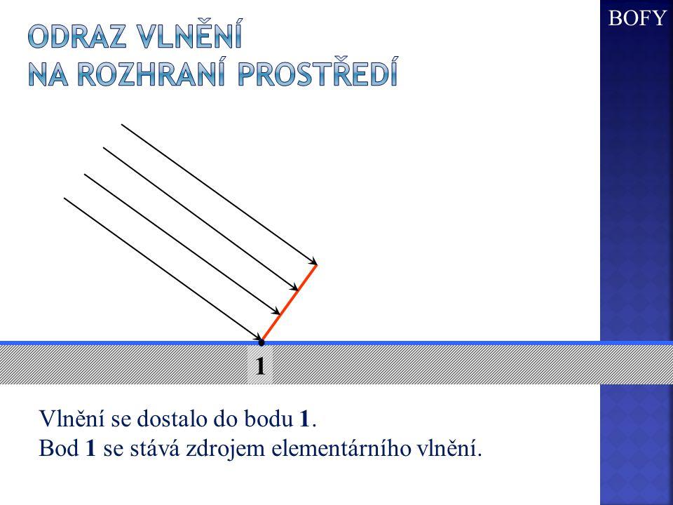 Vlnění se dostalo do bodu 1. Bod 1 se stává zdrojem elementárního vlnění. 1 BOFY