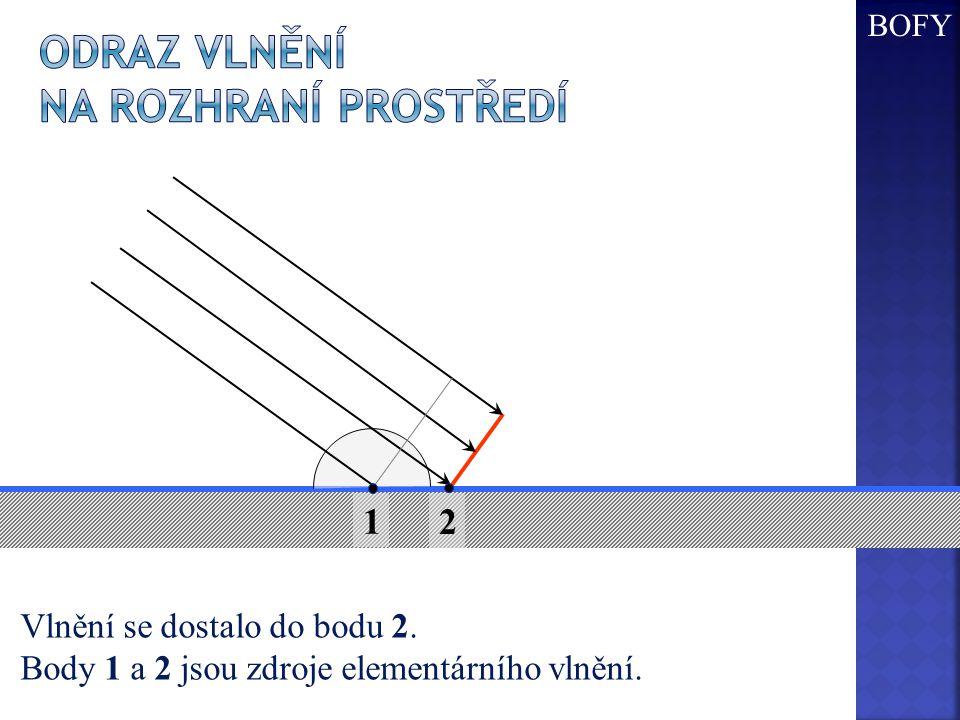 Vlnění se dostalo do bodu 2. Body 1 a 2 jsou zdroje elementárního vlnění. 1 2 BOFY