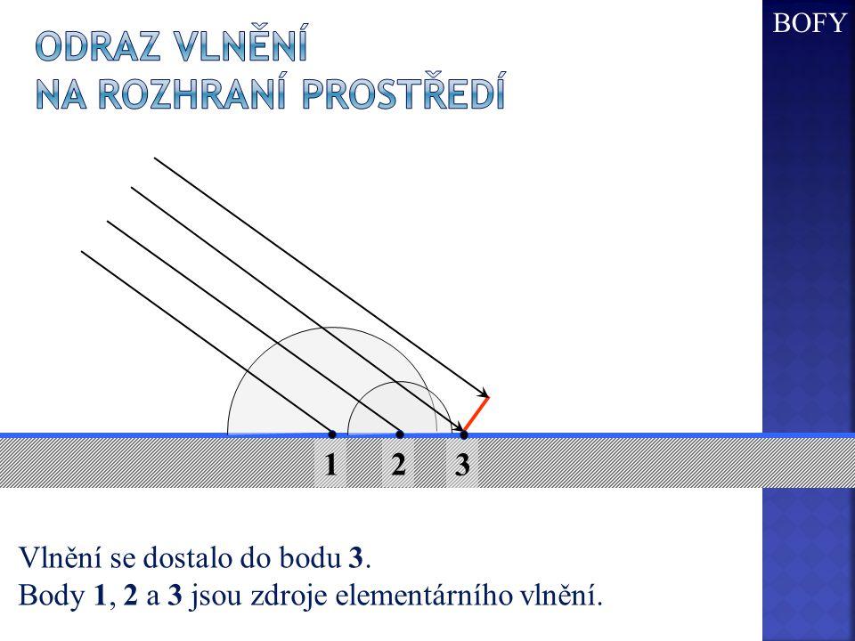 12 Vlnění se dostalo do bodu 3. Body 1, 2 a 3 jsou zdroje elementárního vlnění. 3 BOFY