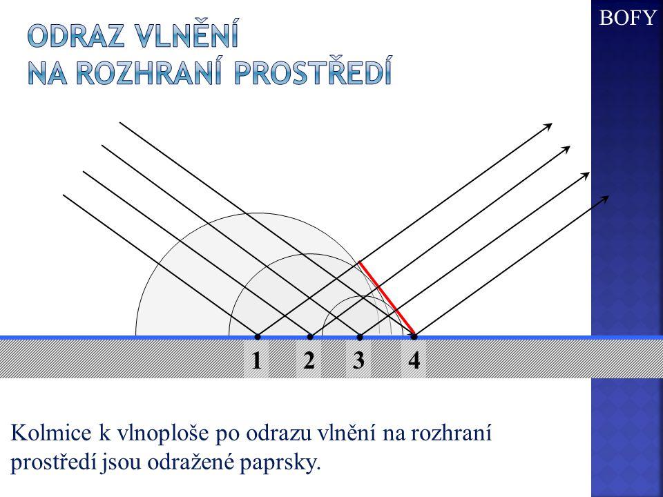 12 3 4 Kolmice k vlnoploše po odrazu vlnění na rozhraní prostředí jsou odražené paprsky. BOFY