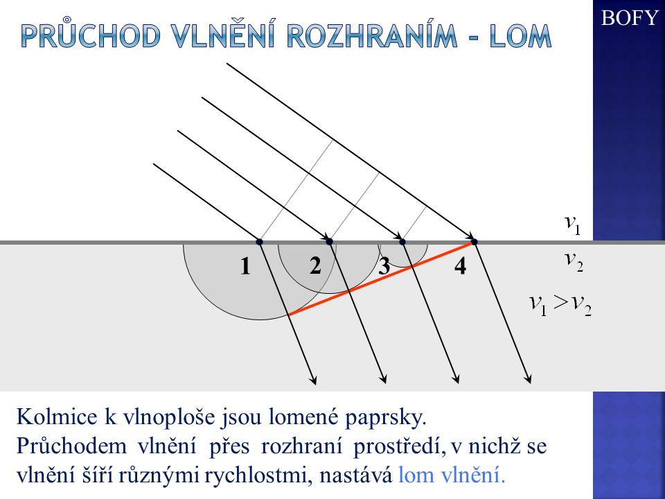 1234 Kolmice k vlnoploše jsou lomené paprsky. Průchodem vlnění přes rozhraní prostředí, v nichž se vlnění šíří různými rychlostmi, nastává lom vlnění.
