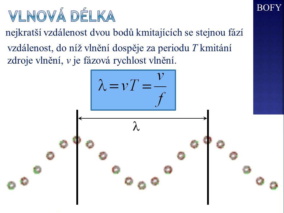 nejkratší vzdálenost dvou bodů kmitajících se stejnou fází vzdálenost, do níž vlnění dospěje za periodu T kmitání zdroje vlnění, v je fázová rychlost vlnění.