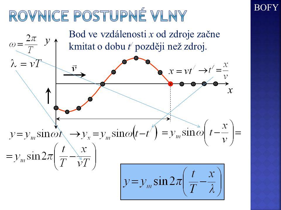 x y Bod ve vzdálenosti x od zdroje začne kmitat o dobu t / později než zdroj. BOFY