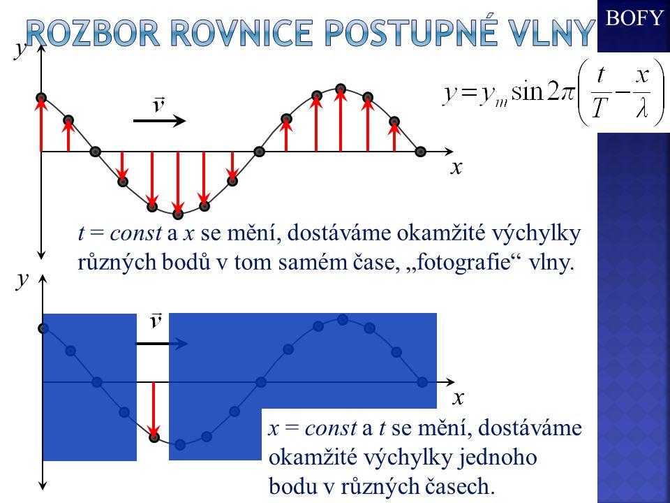 """x y t = const a x se mění, dostáváme okamžité výchylky různých bodů v tom samém čase, """"fotografie vlny."""