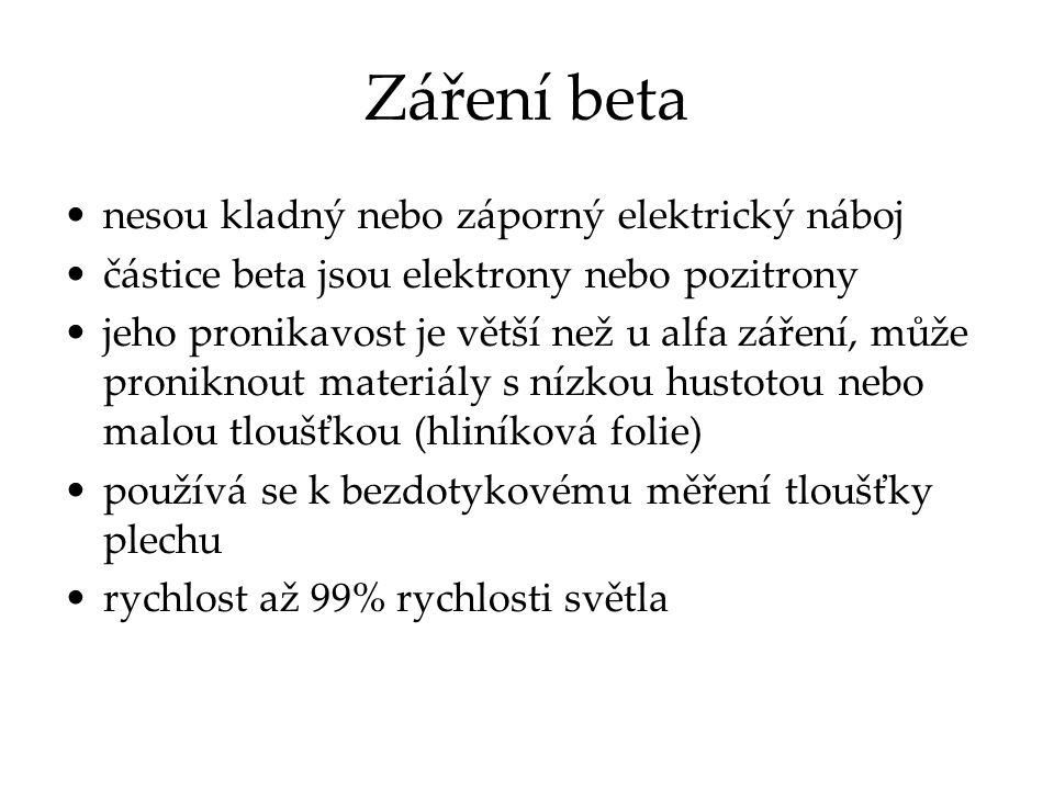 Záření beta nesou kladný nebo záporný elektrický náboj částice beta jsou elektrony nebo pozitrony jeho pronikavost je větší než u alfa záření, může pr