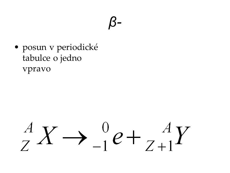 β-β- posun v periodické tabulce o jedno vpravo