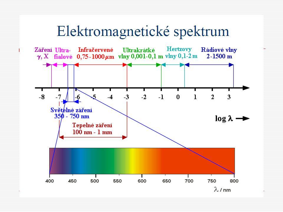 Záření pro dálkový průzkum Země  Ultrafialové záření - zahrnuje nejkratší vlnové délky využitelné v DPZ (0,1–0,4 μm).
