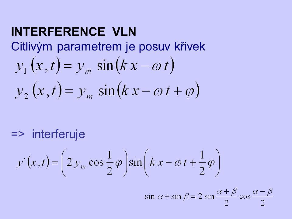 INTERFERENCE VLN Citlivým parametrem je posuv křivek => interferuje