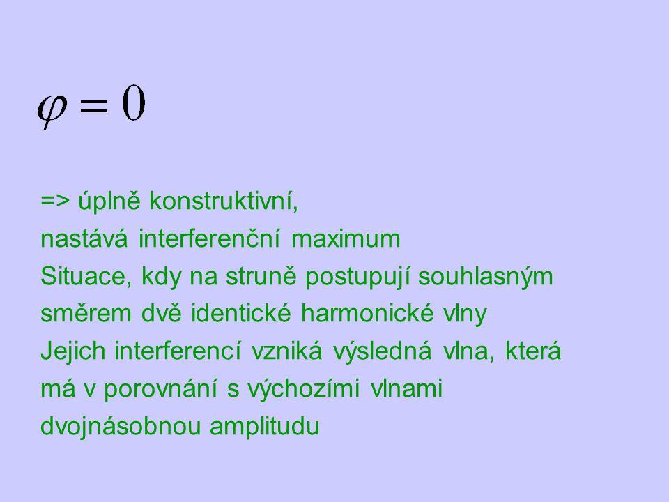=> úplně konstruktivní, nastává interferenční maximum Situace, kdy na struně postupují souhlasným směrem dvě identické harmonické vlny Jejich interfer