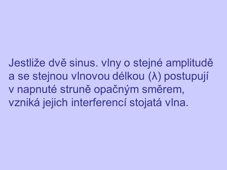 Jestliže dvě sinus. vlny o stejné amplitudě a se stejnou vlnovou délkou (λ) postupují v napnuté struně opačným směrem, vzniká jejich interferencí stoj