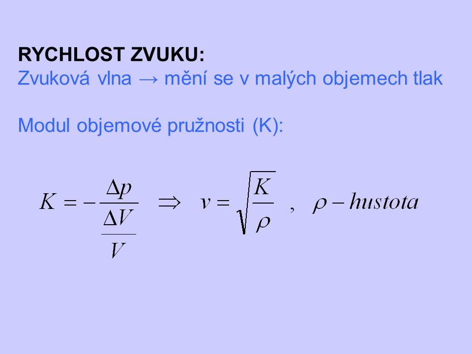 RYCHLOST ZVUKU: Zvuková vlna → mění se v malých objemech tlak Modul objemové pružnosti (K):