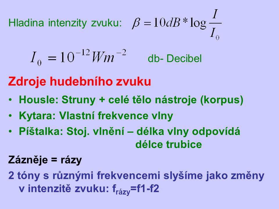 Hladina intenzity zvuku: db- Decibel Zdroje hudebního zvuku Housle: Struny + celé tělo nástroje (korpus) Kytara: Vlastní frekvence vlny Píštalka: Stoj
