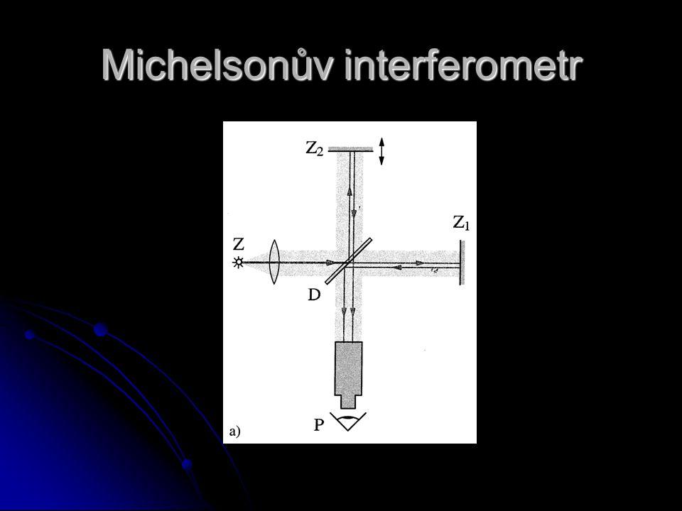 Michelsonův interferometr