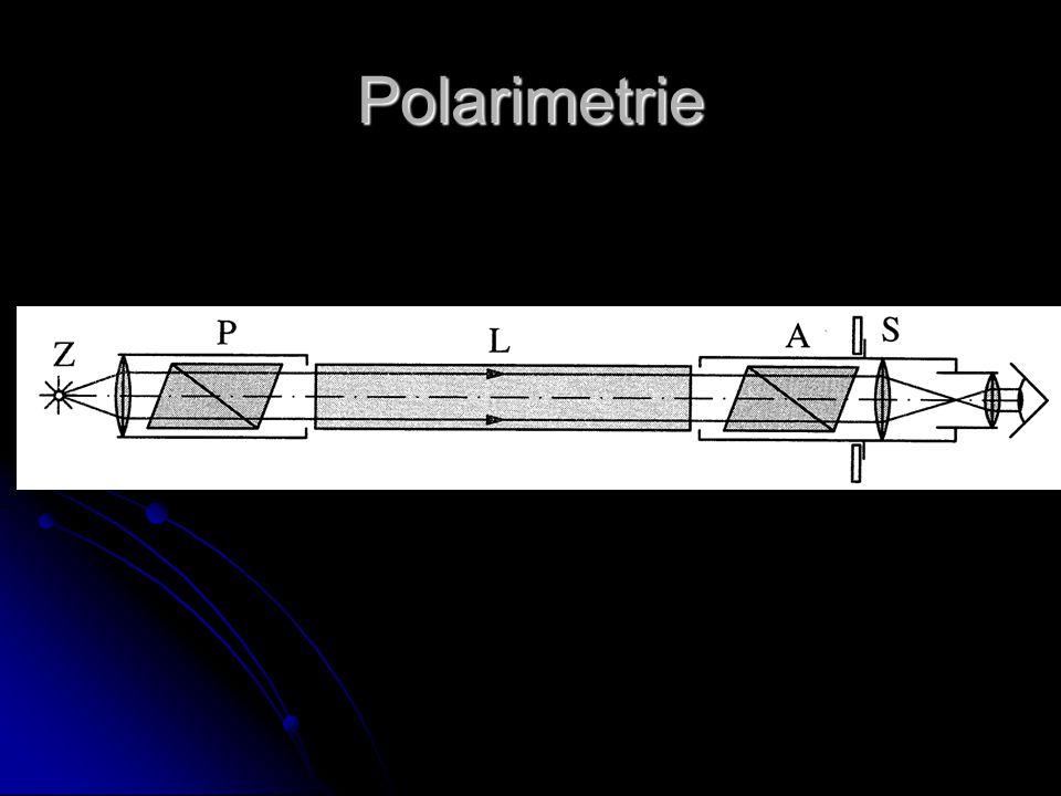 Polarimetrie
