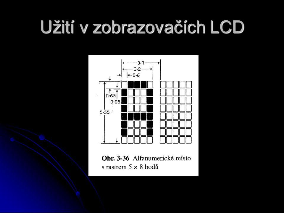 Užití v zobrazovačích LCD
