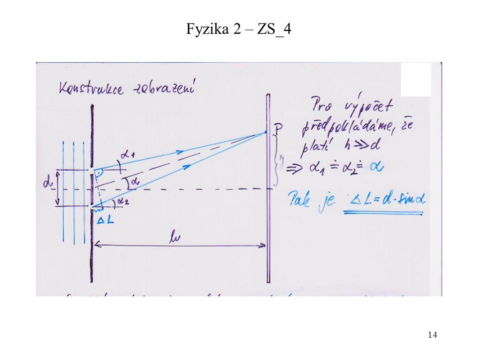14 Fyzika 2 – ZS_4