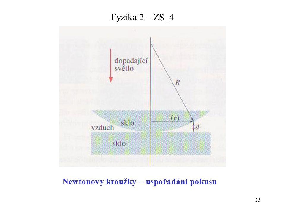 23 Fyzika 2 – ZS_4 Newtonovy kroužky – uspořádání pokusu