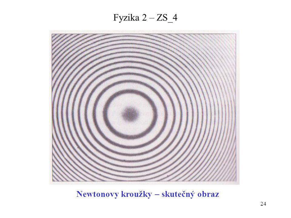 24 Fyzika 2 – ZS_4 Newtonovy kroužky – skutečný obraz