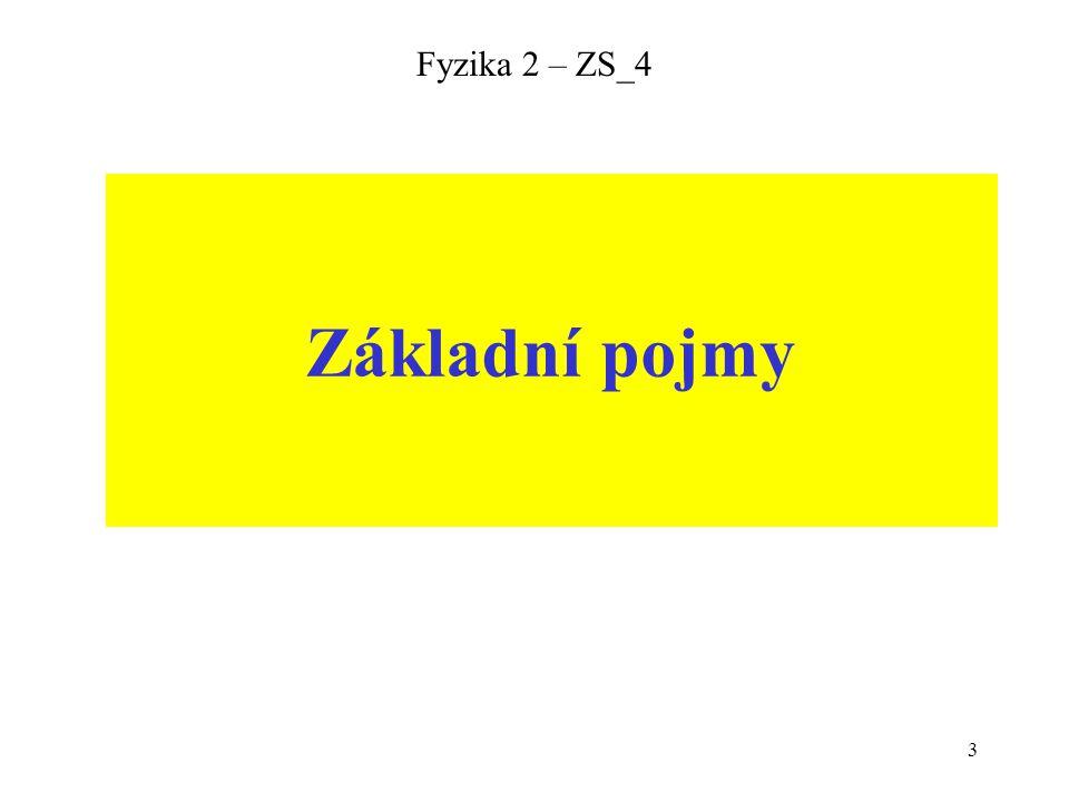 3 Fyzika 2 – ZS_4 Základní pojmy