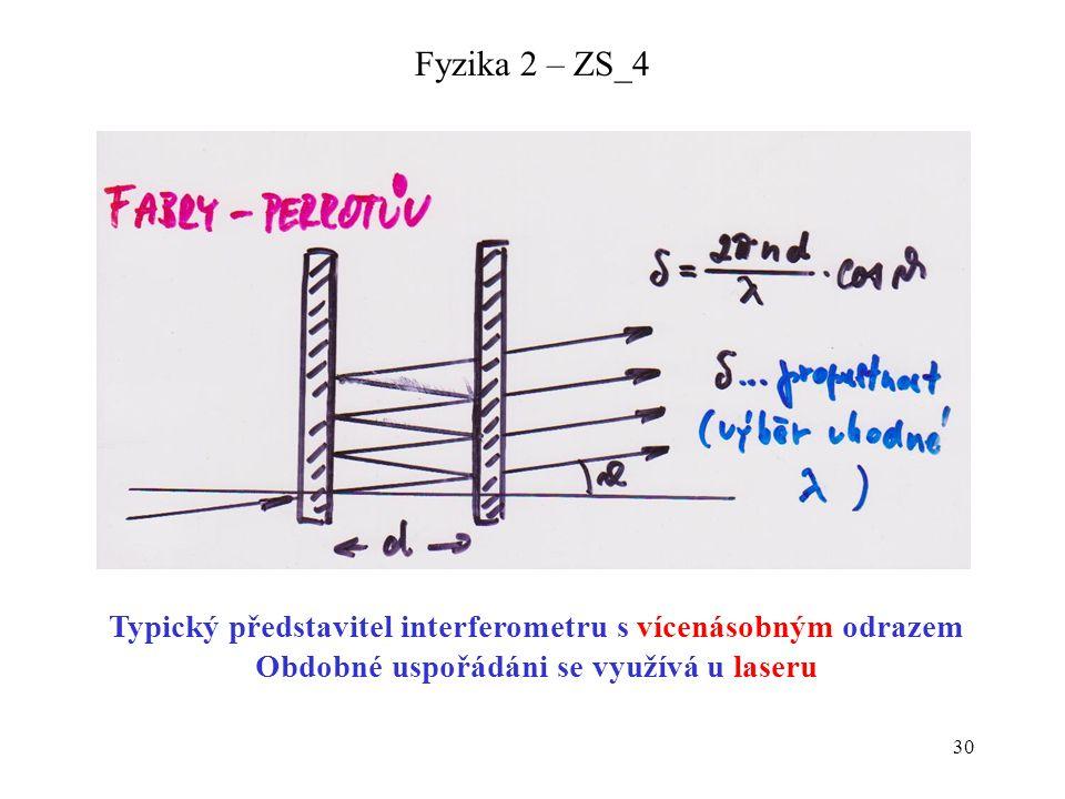 30 Fyzika 2 – ZS_4 Typický představitel interferometru s vícenásobným odrazem Obdobné uspořádáni se využívá u laseru