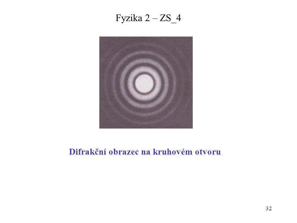 32 Fyzika 2 – ZS_4 Difrakční obrazec na kruhovém otvoru
