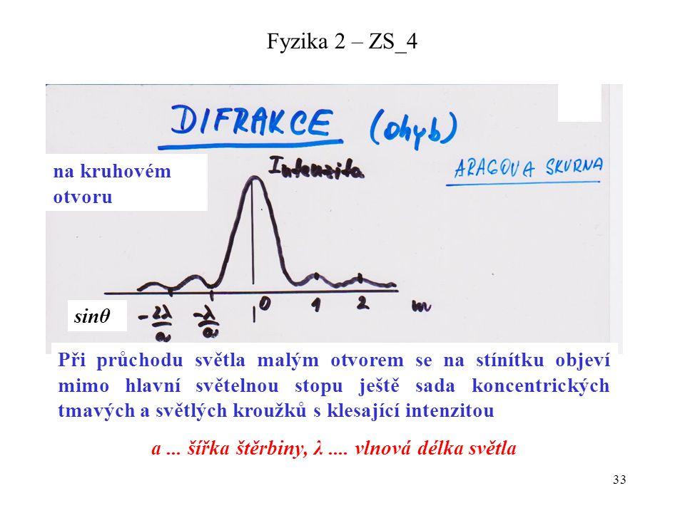33 Fyzika 2 – ZS_4 Při průchodu světla malým otvorem se na stínítku objeví mimo hlavní světelnou stopu ještě sada koncentrických tmavých a světlých kroužků s klesající intenzitou a...