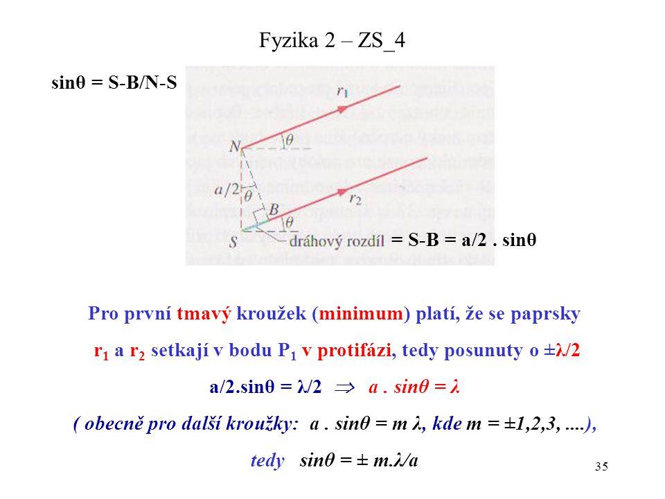 35 Fyzika 2 – ZS_4 Pro první tmavý kroužek (minimum) platí, že se paprsky r 1 a r 2 setkají v bodu P 1 v protifázi, tedy posunuty o ±λ/2 a/2.sinθ = λ/2  a.