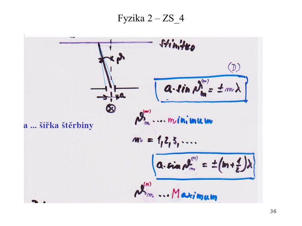 36 Fyzika 2 – ZS_4 a... šířka štěrbiny
