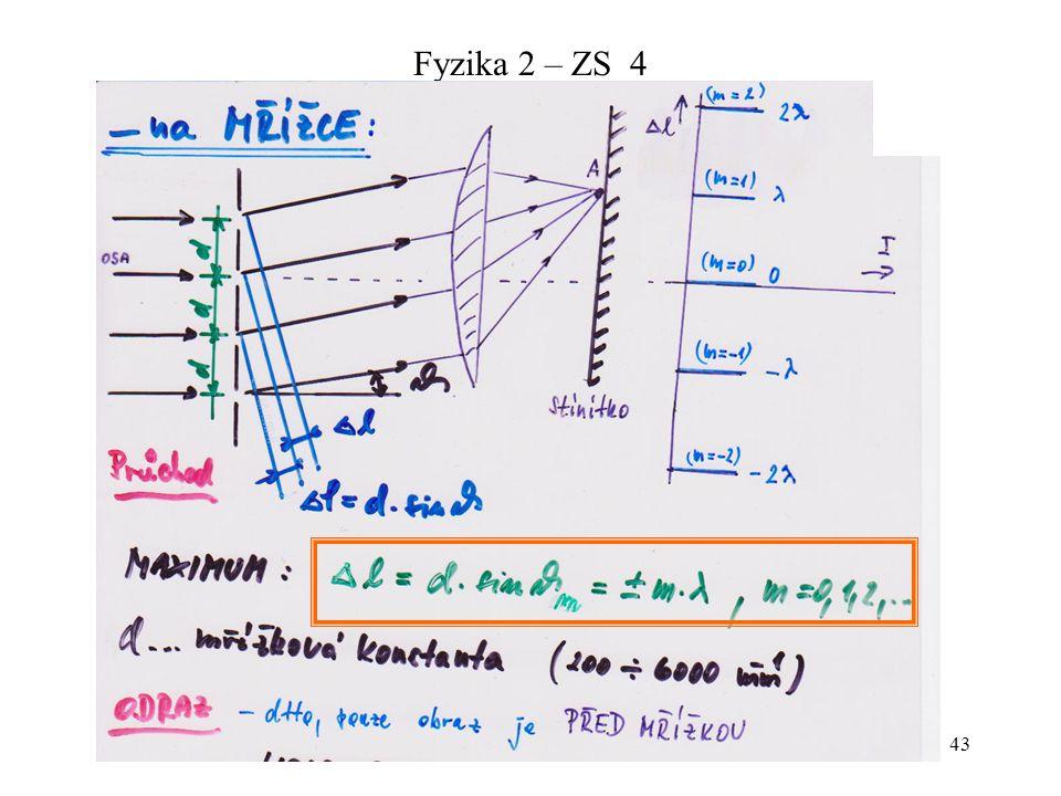 43 Fyzika 2 – ZS_4