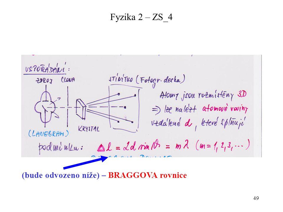 49 Fyzika 2 – ZS_4 (bude odvozeno níže) – BRAGGOVA rovnice