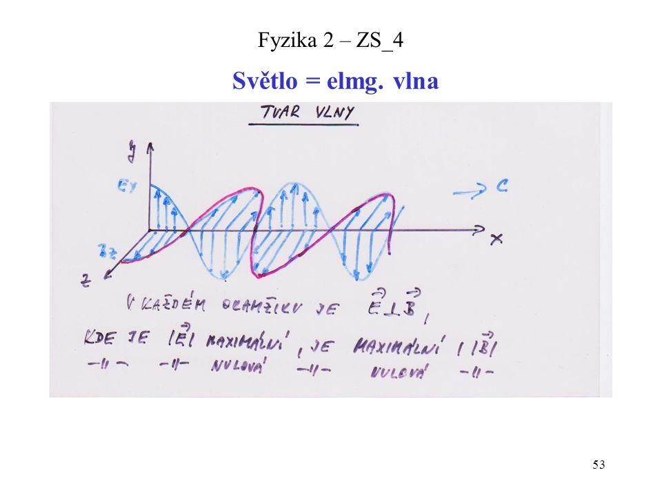 53 Fyzika 2 – ZS_4 Světlo = elmg. vlna