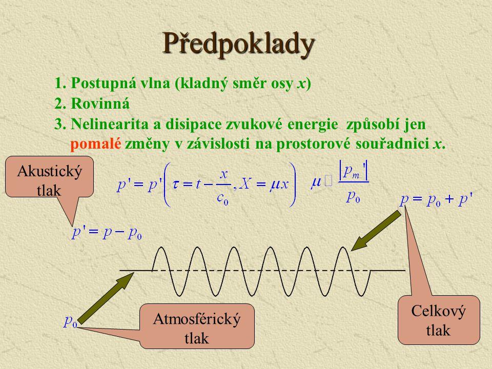 Postupná rovinná vlna X=0 Retardovaný čas: