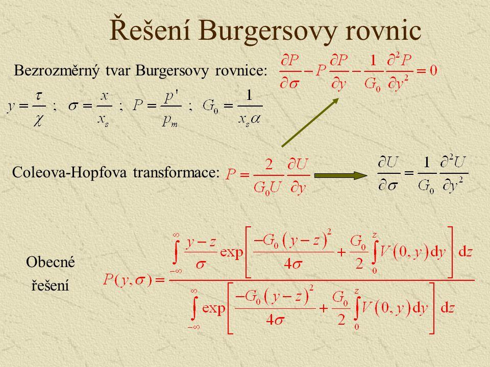 Burgersova rovnice v nelineární akustice x V tekutinách uvažujeme vlnění podélné Platí pro rovinnou vlnu