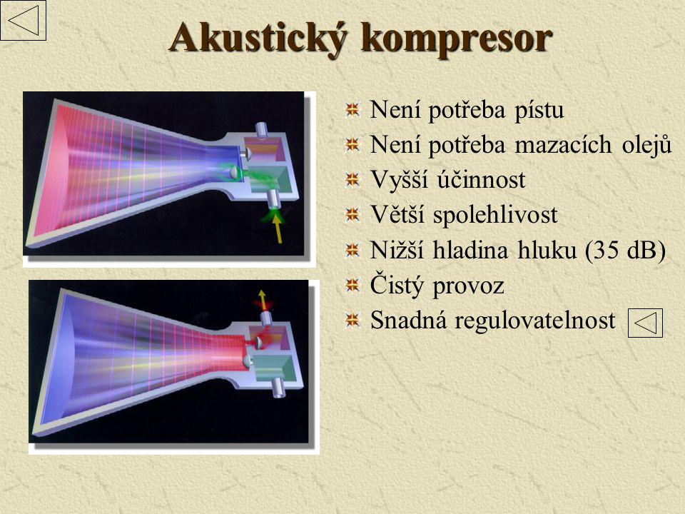 Konkrétní realizace rezonátoru s proměnným průřezem Vibrátor (lineární motor)