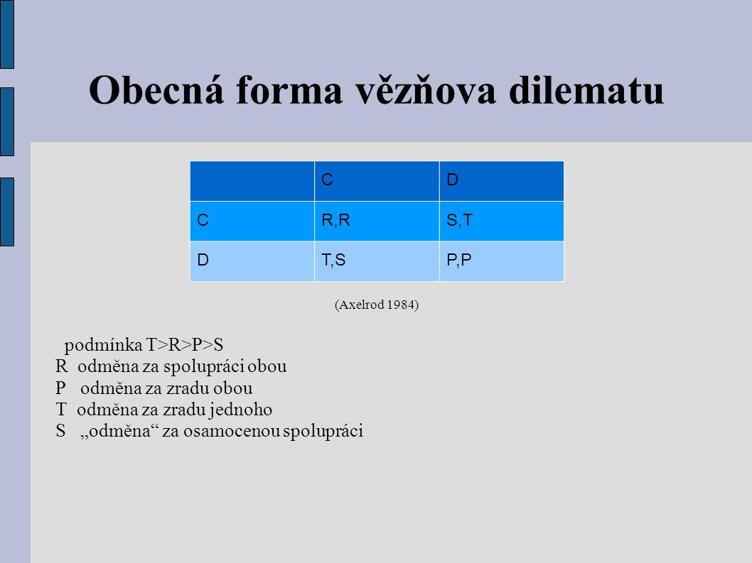 """Obecná forma vězňova dilematu (Axelrod 1984) podmínka T >R>P>S R odměna za spolupráci obou P odměna za zradu obou T odměna za zradu jednoho S """"odměna"""""""