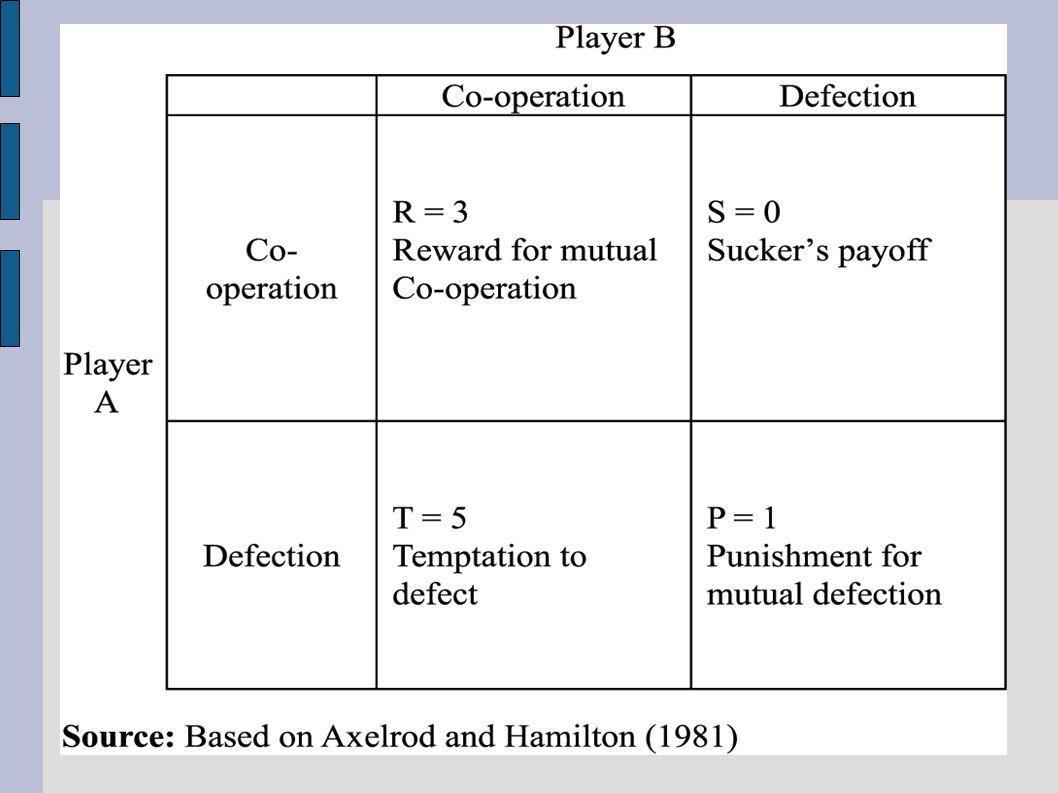 """Indexy """"krutosti výplatní matice: (uvádím je čátečný výčet spíše pro ilustraci) i1 – Index soupeřivé výhody i1= S-T Při růstu i1 se zvyšuje ochota spolupráce, na zakladě experimentů Rapoport popsal i1= F(ω), kde ω je procentuální úroven kooperace i2 – Index průměrné výhody soupeření i2 = (S+P)/2 – (R+T)/2 růst i2 – pokles spolupráce i3 – Index průměrné výhry v jedné hře i3=(T+R+S+P)/4 růst i3 – pokles spolupráce (nepotvrzeno experimentálně) δ1,δ2- Index poměrů hodnot dvou dvojic δ1 = (R-P)/(T-S) δ2= (R-S)/(T-S) roste–li δ1,δ2 stoupá úroven kooperace i4 – Index poměru sil pro volbu C a D i4= sqrt(T/(R-P)) Zajímavost – tento index má průběh blížící se užitkové funkci i5 – Index logaritmického poměru rozdílů i5 = ln ((T-S)/(R-P)) zřejmě nejpopisnější – čím vyšší je zisk ze spolupráce v poměru k tomu, co se stane při oboustranném soupeření, tím je vyšší úroveň kooperace."""