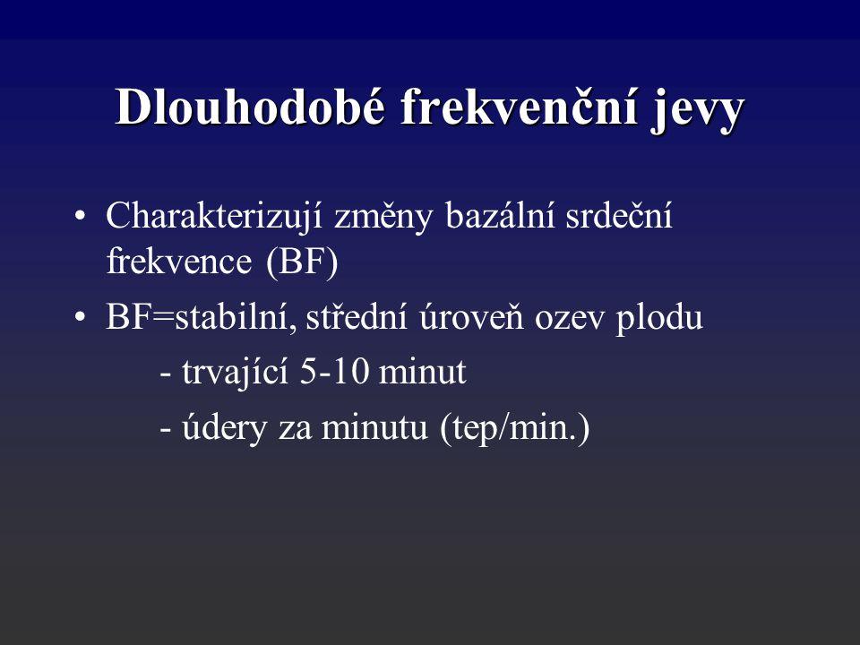 Dlouhodobé frekvenční jevy Charakterizují změny bazální srdeční frekvence (BF) BF=stabilní, střední úroveň ozev plodu - trvající 5-10 minut - údery za