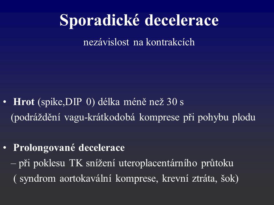 Hrot (spike,DIP 0) délka méně než 30 s (podráždění vagu-krátkodobá komprese při pohybu plodu Prolongované decelerace – při poklesu TK snížení uteropla