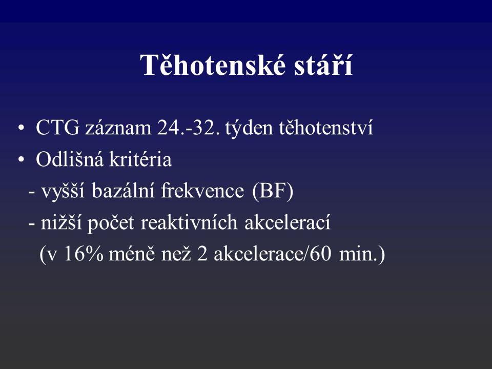 CTG záznam 24.-32. týden těhotenství Odlišná kritéria - vyšší bazální frekvence (BF) - nižší počet reaktivních akcelerací (v 16% méně než 2 akcelerace