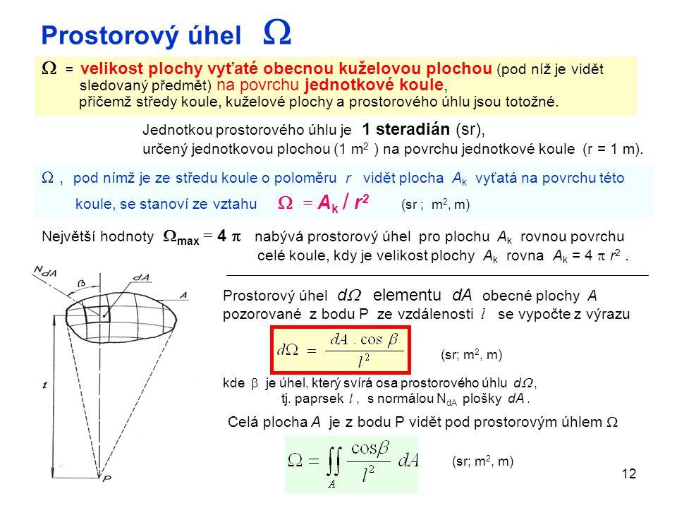 12 Prostorový úhel   = velikost plochy vyťaté obecnou kuželovou plochou (pod níž je vidět sledovaný předmět) na povrchu jednotkové koule, přičemž st