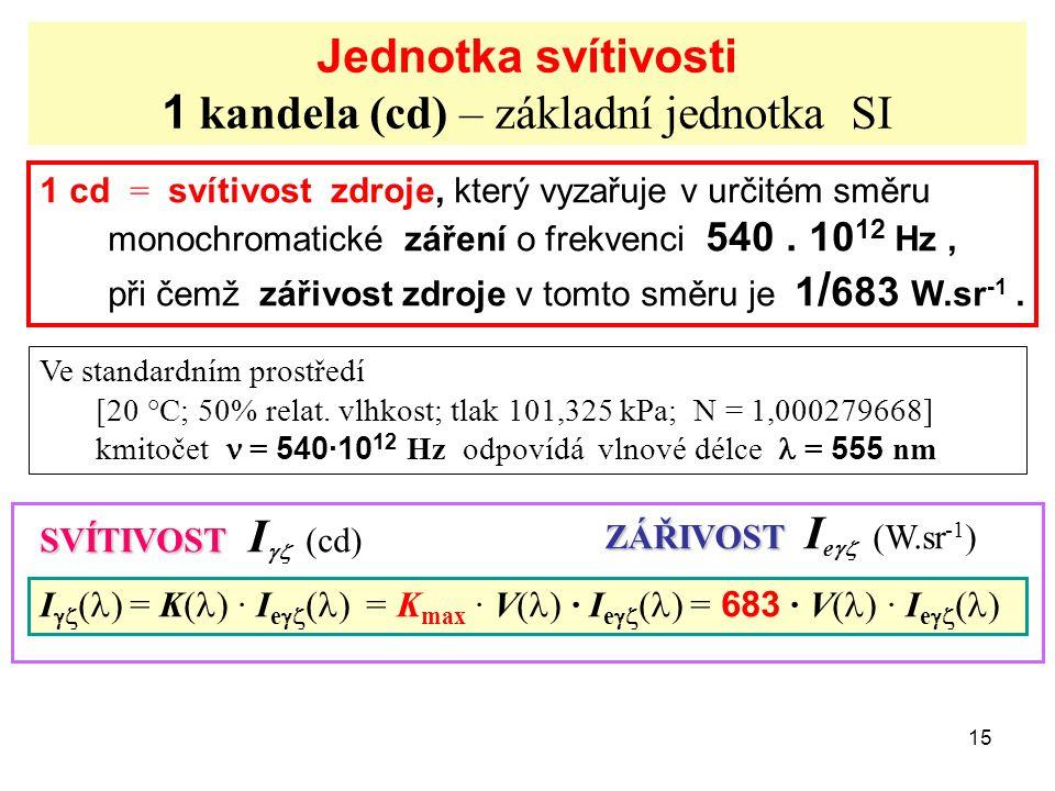 15 Ve standardním prostředí [20 °C; 50% relat. vlhkost; tlak 101,325 kPa; N = 1,000279668] kmitočet = 540·10 12 Hz odpovídá vlnové délce = 555 nm 1 cd