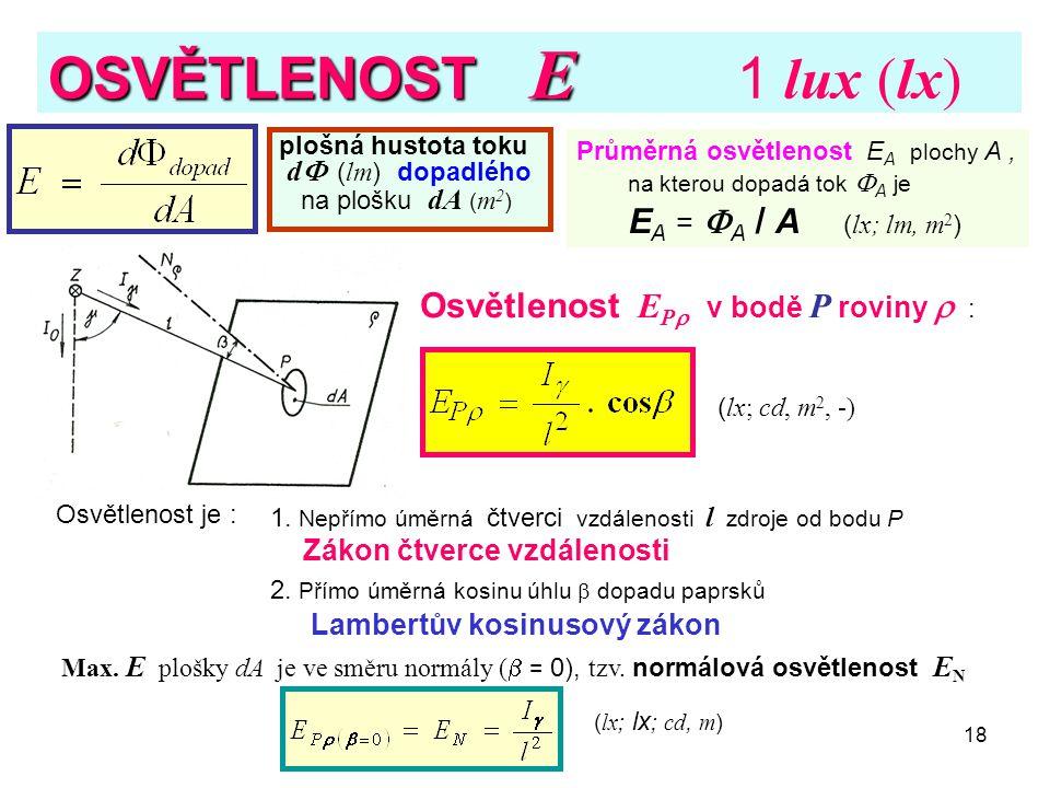 18 OSVĚTLENOST E OSVĚTLENOST E 1 lux (lx) plošná hustota toku d  ( lm ) dopadlého na plošku dA ( m 2 ) Průměrná osvětlenost E A plochy A, na kterou d