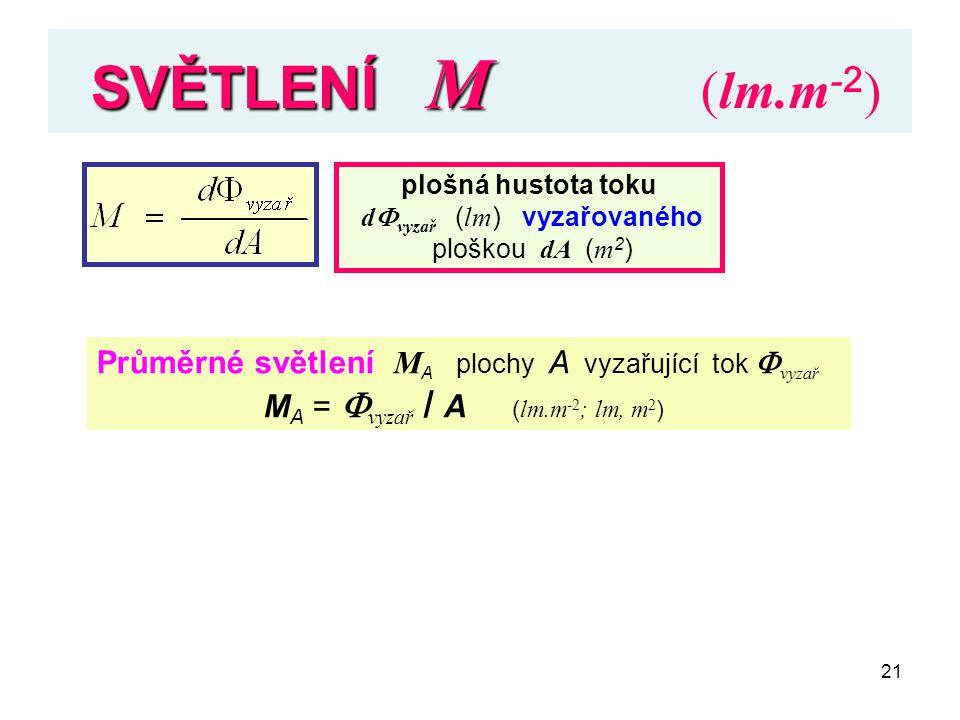 21 SVĚTLENÍ M SVĚTLENÍ M (lm.m - 2 ) plošná hustota toku d  vyzař ( lm ) vyzařovaného ploškou dA ( m 2 ) Průměrné světlení M A plochy A vyzařující to