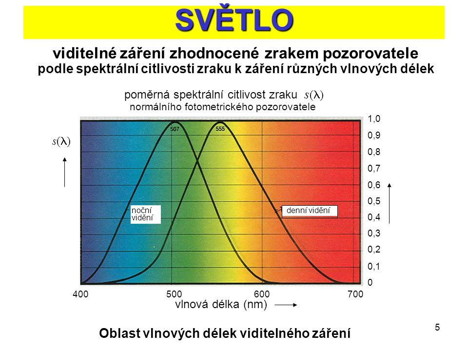5 SVĚTLO viditelné záření zhodnocené zrakem pozorovatele podle spektrální citlivosti zraku k záření různých vlnových délek Oblast vlnových délek vidit