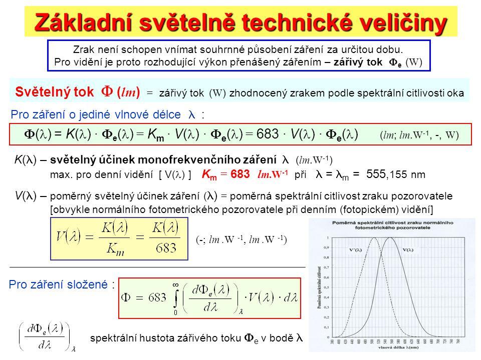 19 JAS L  SVAZKU PAPRSKŮ JAS L  SVAZKU PAPRSKŮ ( cd.m -2 ) jas = prostorová a plošná hustota světelného toku (cd.m -2 ; lm, sr, m 2 ) 1.